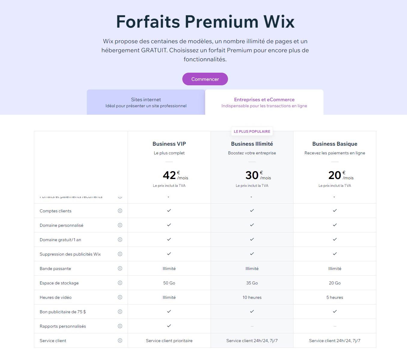 Liste des tarifs de wix pour le e-commerce