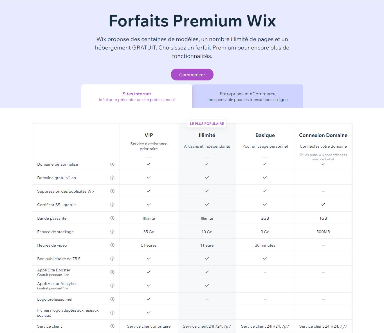 La liste des tarifs premium de Wix